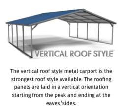 A-Frame Vertical Roof